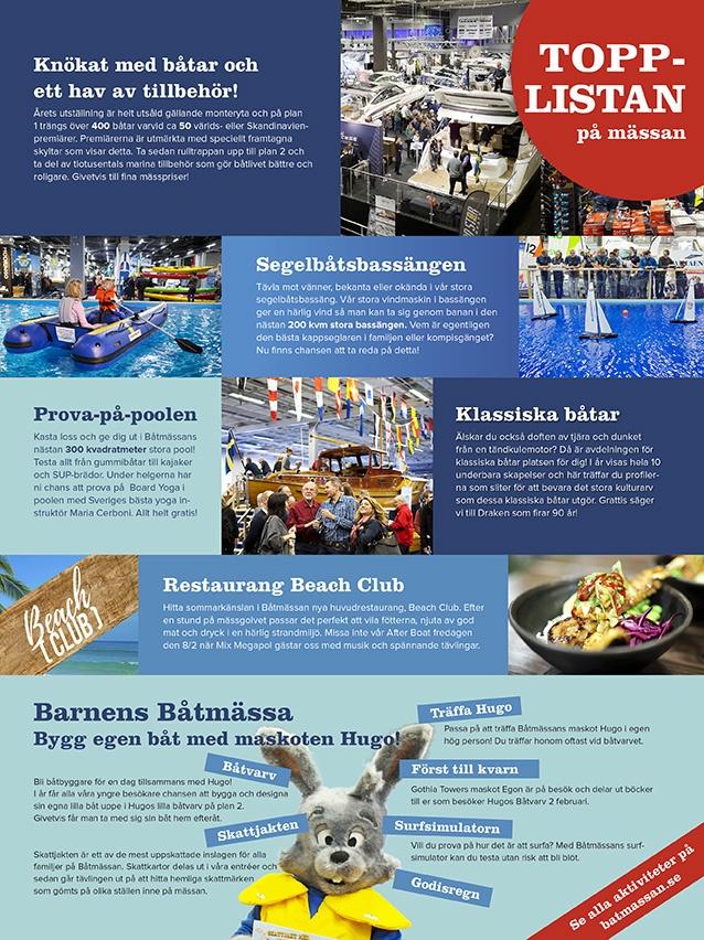 Annonsbilaga - Båtmässan - Topplista